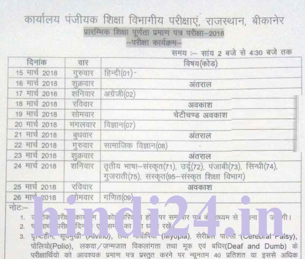 Rajasthan Board 8th Class Time Table 2020, RBSE 8th Date Sheet