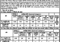 Rajasthan High Court Class IV Bharti 2019 HCRaj Peon Vacancy 3678