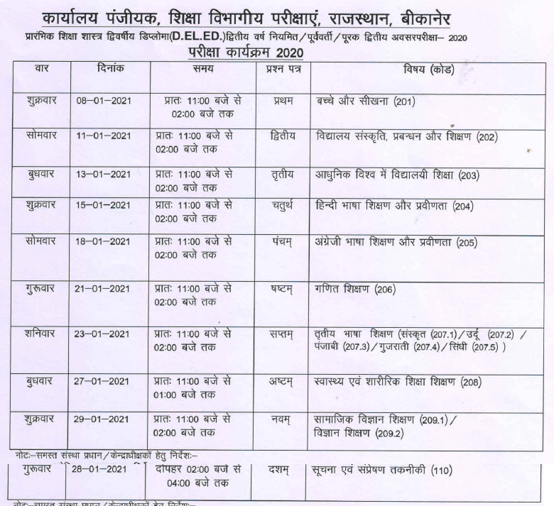 Bikaner D.El.Ed Exam Date 1st Year Time Table 2021