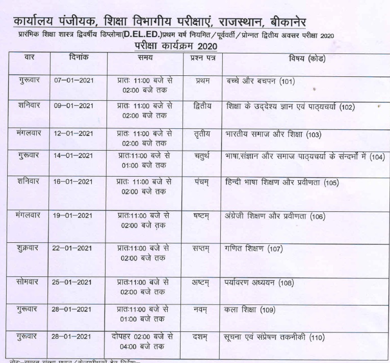 d.el.ed 2nd year exam time table 2021
